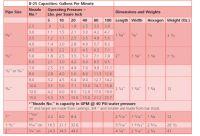 Capacities_B-25